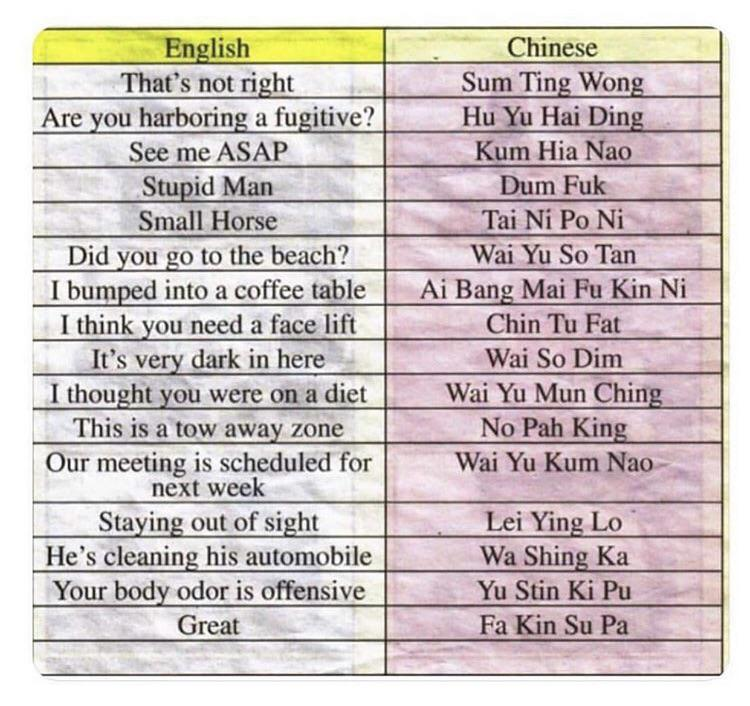 is chinese hard to learn
